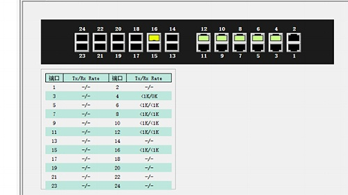 监控系统的智能供电和网管型工业交换机的作用