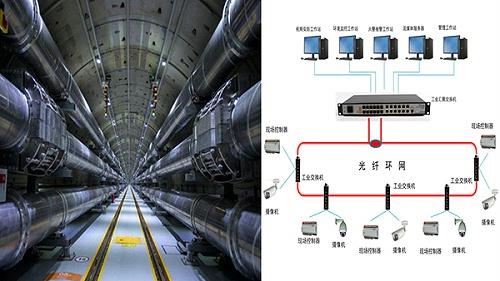 综合管廊工业级环网交换机解决方案
